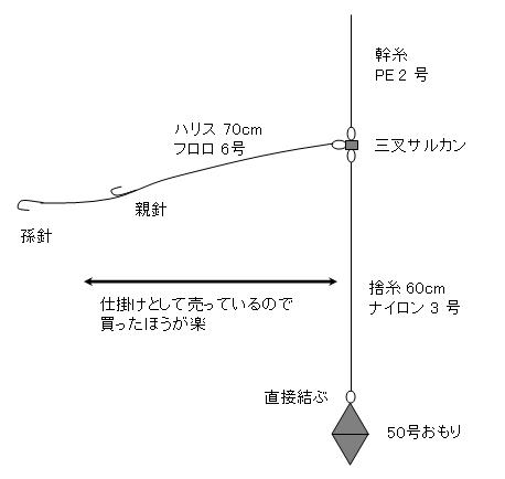 ヒラメの画像 p1_9