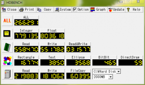 Corei7 RAID1+0 のときに 2000MB での Read/Write