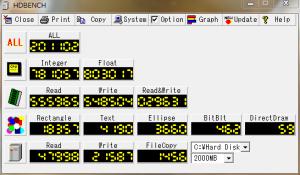 Corei7 SATA 1 台のときに 2000MB での Read/Write