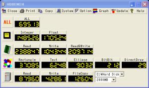 Pen4 RAID0+1 のときに 2000MB での Read/Write