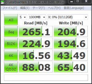 Intel 510 Series SSD 単独ベンチマーク(AHCI 0x00 モード)