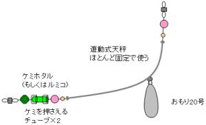 アナゴ仕掛け(遊動天秤部分)