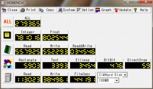Corei7 RAID1+0 のときに 100MB での Read/Write