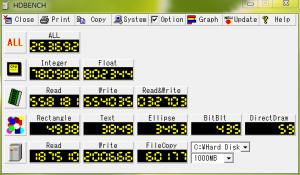 Corei7 RAID1+0 のときに 1000MB での Read/Write