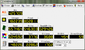 Corei7 SATA 1 台のときに 1000MB での Read/Write