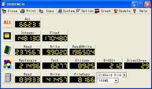 Pen4 RAID0+1 のときに 100MB での Read/Write