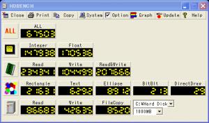 Pen4 RAID0+1 のときに 1000MB での Read/Write