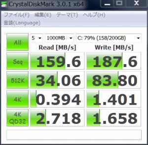 ベンチマーク HDD (Raid10)