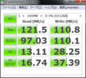 Intel 510 Series SSD 単独ベンチマーク(結果悪い)