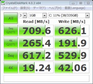 SSD3台でRAID0を組んだベンチマーク