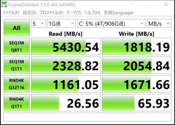 M.2 SSD 4枚でのRAID0 ベンチマーク
